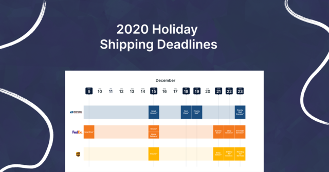 2020 Holiday Shipping Deadlines for Third-Party Logistics Professionals